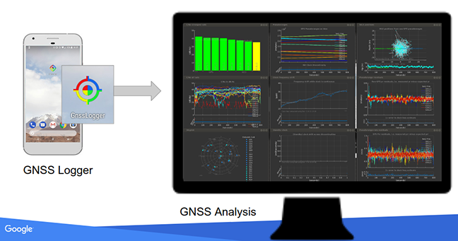Google Releases its GNSS Analysis Tools
