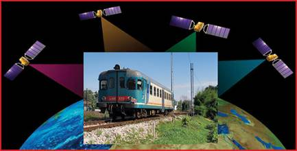 GNSS for ERTMS Train Localization