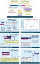 RNSS and the ITU Radio Regulations