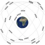 Public Interface Control Working Group and Forum for NAVSTAR GPS Set for Sept. 12