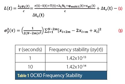 Estimating the Short-Term Stability of In-Orbit GNSS Clocks