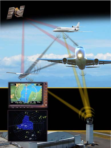 ITU World Radiocommunication Conference Allocates Spectrum for ADS-B Tracking of Aircraft