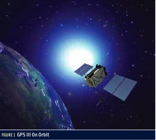 Air Force's First GPS III Satellite Receives Commands from OCX Ground Control Segment