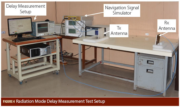 Measuring Navigation Payload Absolute Delay