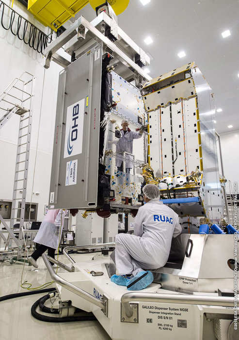Two More Galileo Satellites Set Healthy