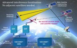 Siemens Convergence Creators Launch Satellite Interference Geolocation Service