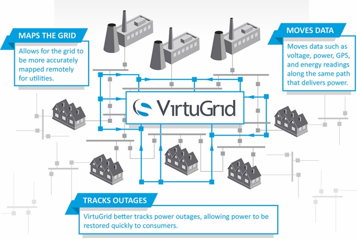 "Lockheed, Dominion Launch GPS-Aided ""Smart Grid"" Technology for Electrical Power Systems"