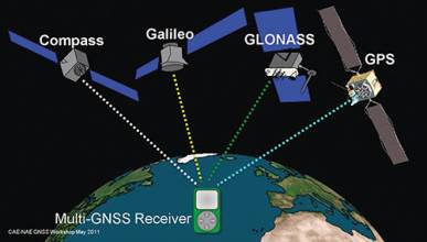The International GNSS Monitoring and Assessment Service - Inside GNSS