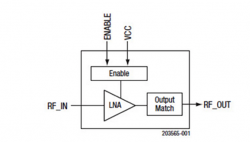Skyworks Launches Low-Power LNA for GNSS Radio Receiver Applications
