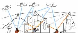 Inside GNSS to Present Webinar on GNSS Jamming & Interference: Causes, Consequences, and Solutions