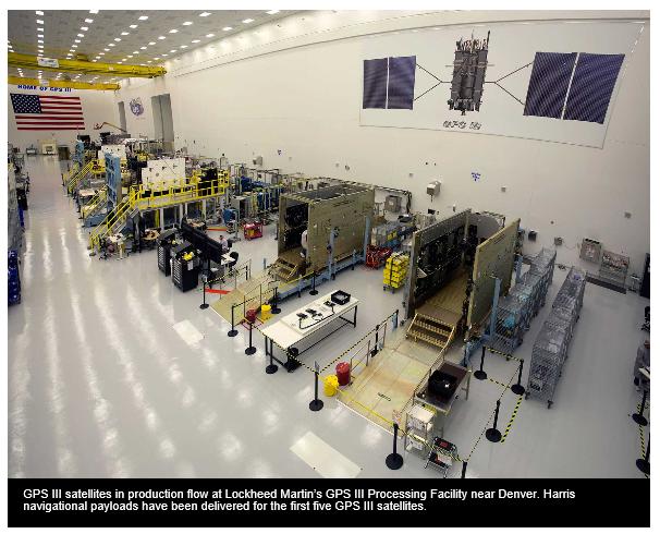 GPS III Satellite Factory