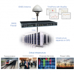Microsemi's BlueSky GNSS Firewall Designed to Protect Against Spoofing, Jamming Threats