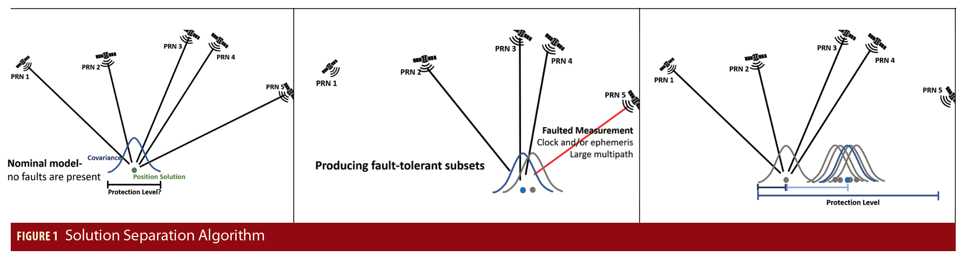 Design and Evaluation of Integrity Algorithms for PPP in Kinematic