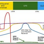 GPS 20190629 Harbinger Lawsuit ART