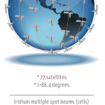 Iridium Next LEO Satellites as an Alternative PNT in GNSS  Denied Environments – Part 1