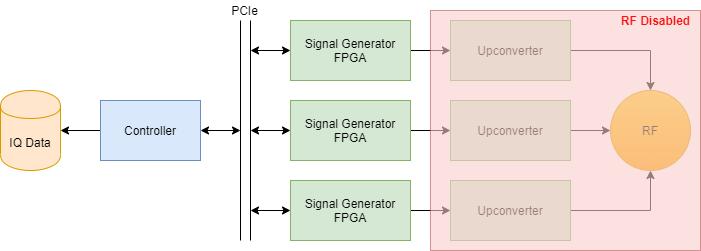 Figure 2: SimIQ Capture Overview